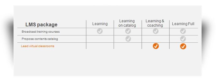 LMS Package Summary - Virtual Classroom